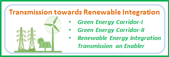 Renewable integration